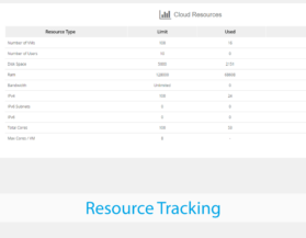 Resource Tracking