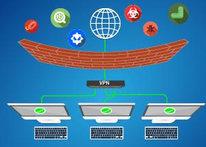 firewall on Cloud Server
